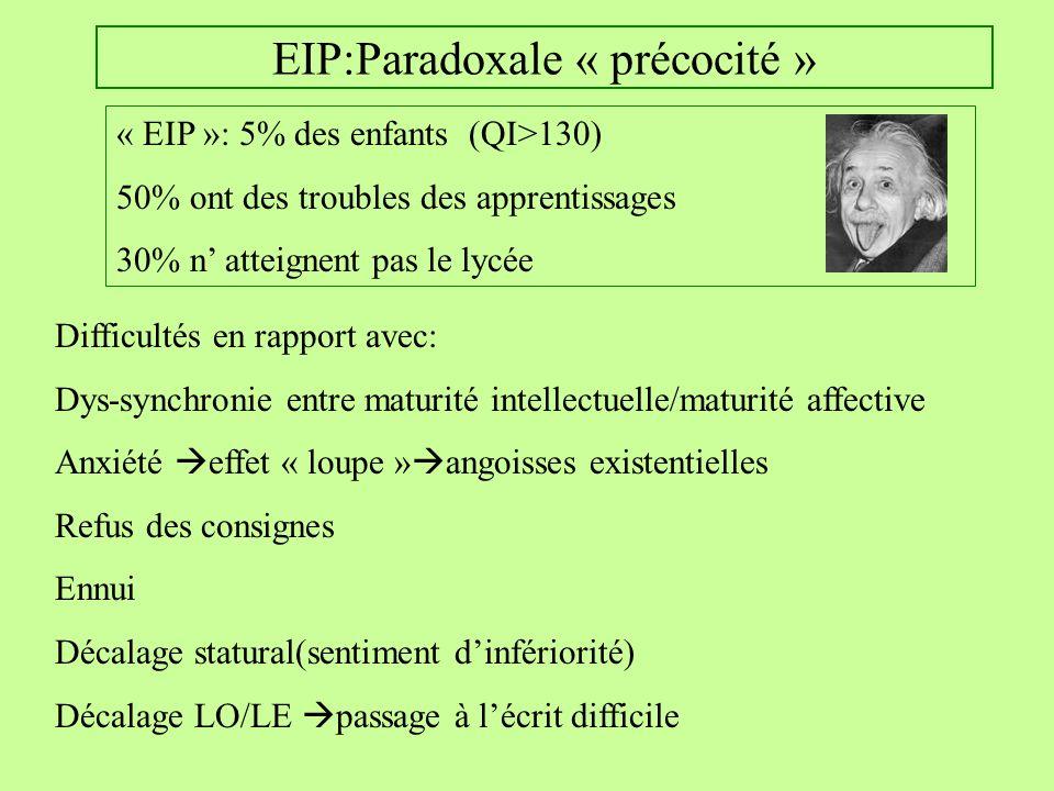 EIP:Paradoxale « précocité » « EIP »: 5% des enfants (QI>130) 50% ont des troubles des apprentissages 30% n atteignent pas le lycée Difficultés en rap
