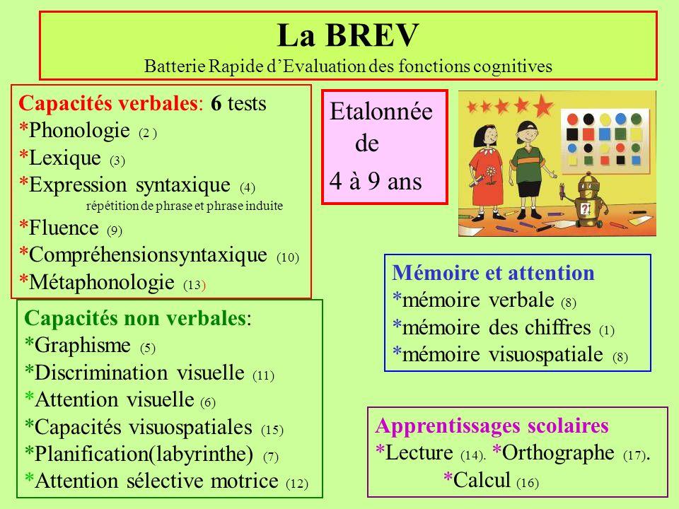 La BREV Batterie Rapide dEvaluation des fonctions cognitives Etalonnée de 4 à 9 ans Capacités verbales: 6 tests *Phonologie (2 ) *Lexique (3) *Express