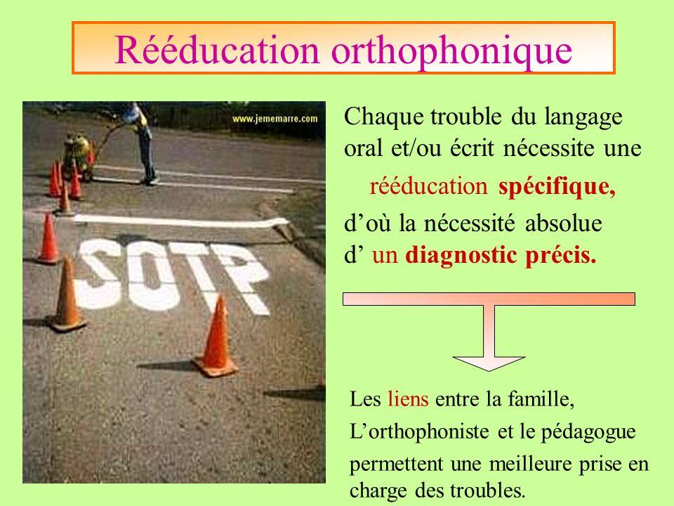 Rééducation orthophonique Chaque trouble du langage oral et/ou écrit nécessite une rééducation spécifique, doù la nécessité absolue d un diagnostic pr