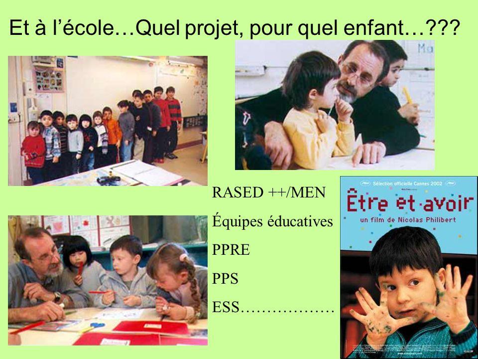 Et à lécole…Quel projet, pour quel enfant…??? RASED ++/MEN Équipes éducatives PPRE PPS ESS………………