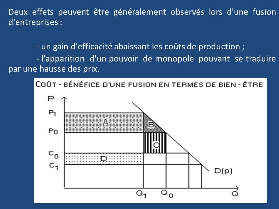 Deux effets peuvent être généralement observés lors d'une fusion d'entreprises : - un gain d'efficacité abaissant les coûts de production ; - l'appari