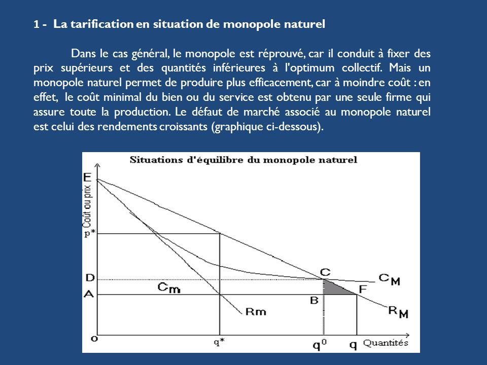 1 - La tarification en situation de monopole naturel Dans le cas général, le monopole est réprouvé, car il conduit à fixer des prix supérieurs et des