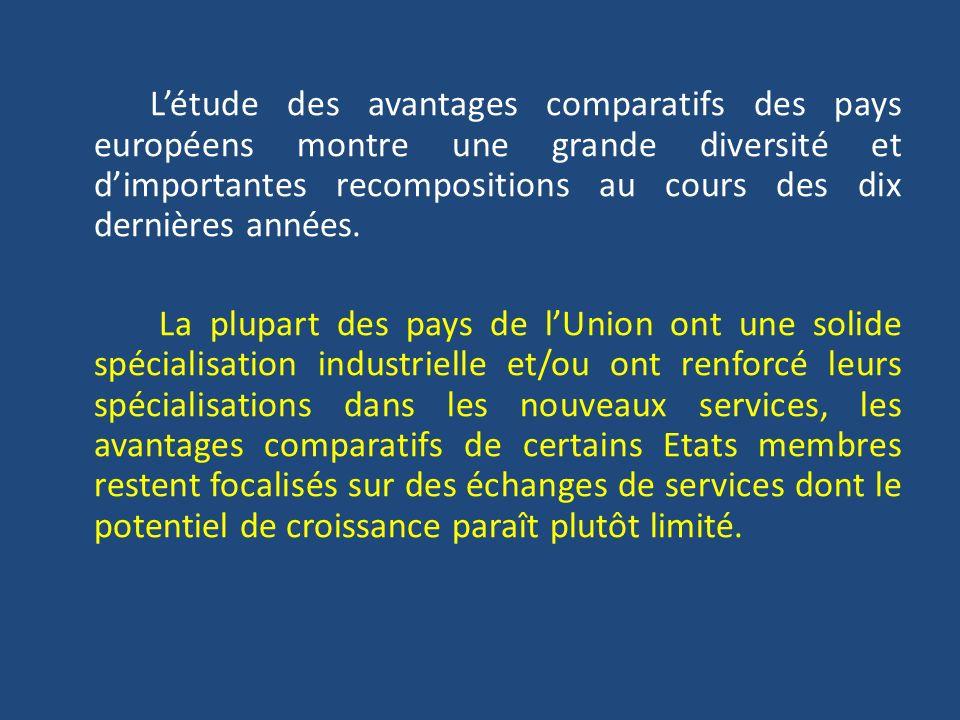 Létude des avantages comparatifs des pays européens montre une grande diversité et dimportantes recompositions au cours des dix dernières années. La p