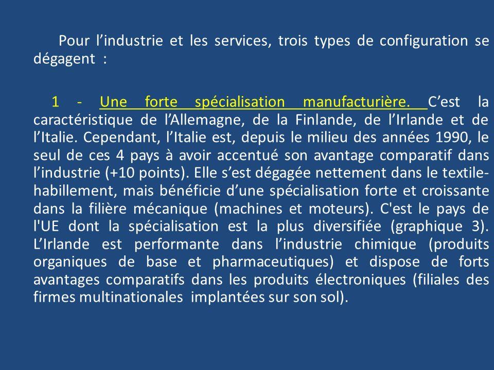 Pour lindustrie et les services, trois types de configuration se dégagent : 1 - Une forte spécialisation manufacturière. Cest la caractéristique de lA