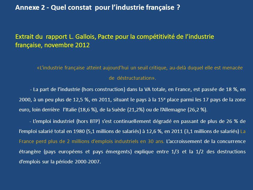 Annexe 2 - Quel constat pour lindustrie française ? Extrait du rapport L. Gallois, Pacte pour la compétitivité de lindustrie française, novembre 2012