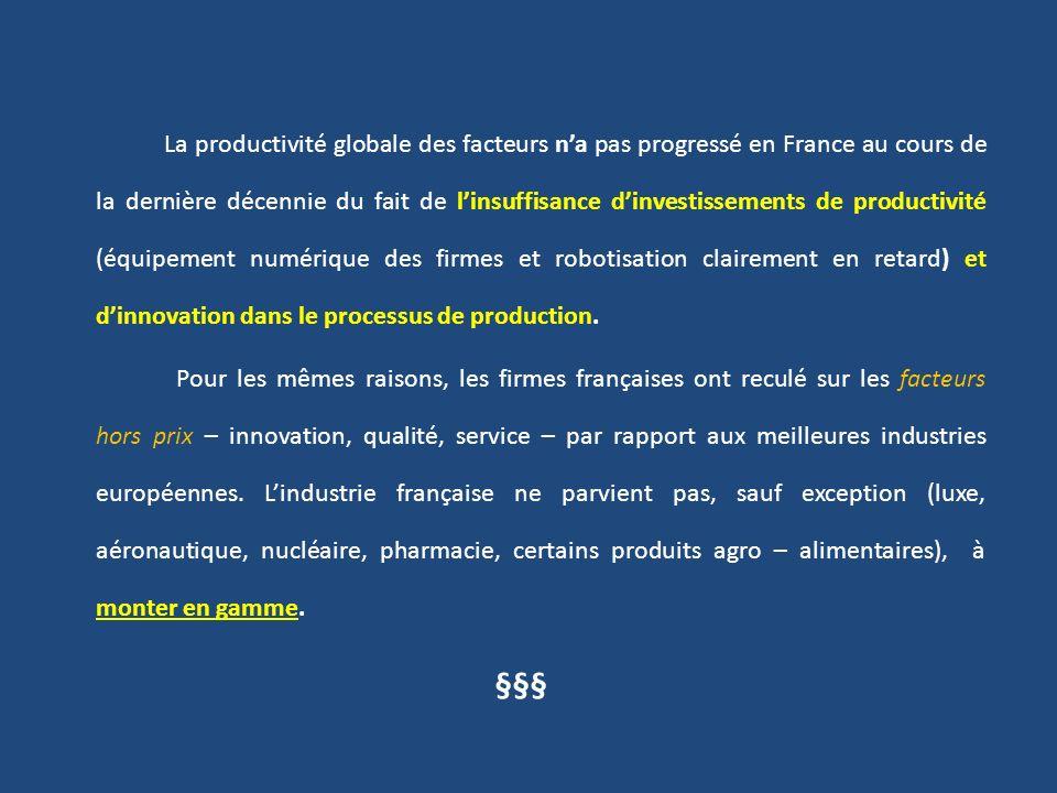 La productivité globale des facteurs na pas progressé en France au cours de la dernière décennie du fait de linsuffisance dinvestissements de producti