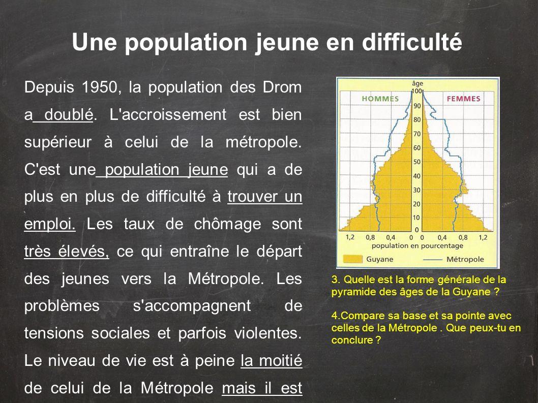 Une population jeune en difficulté Depuis 1950, la population des Drom a doublé.