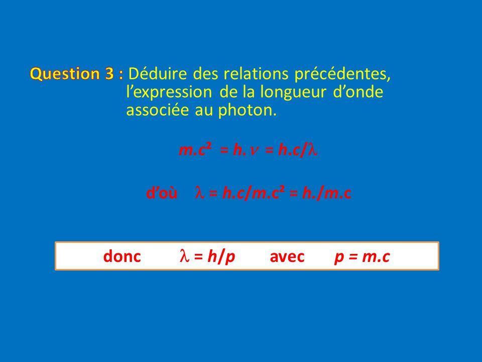 donc = h/p avec p = m.c