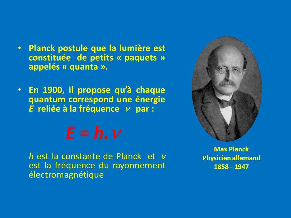Planck postule que la lumière est constituée de petits « paquets » appelés « quanta ». En 1900, il propose quà chaque quantum correspond une énergie E