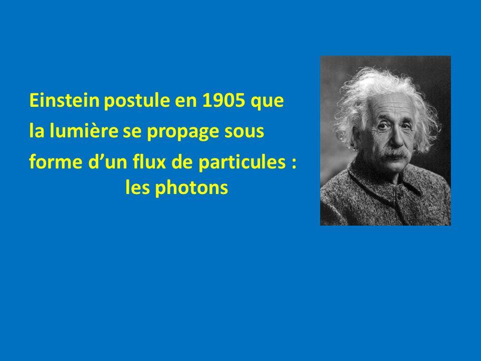 Einstein postule en 1905 que la lumière se propage sous forme dun flux de particules : les photons