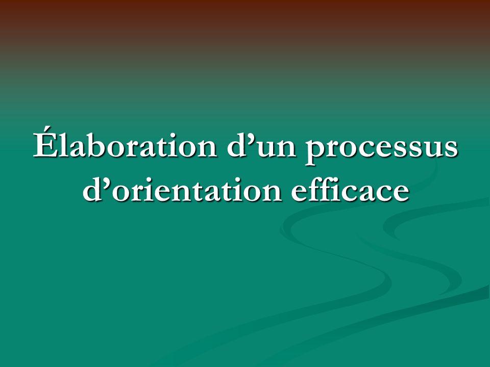 Élaboration dun processus dorientation efficace