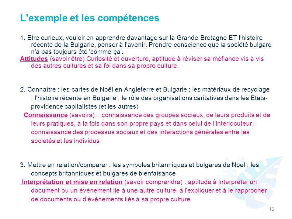 L exemple et les compétences 1.
