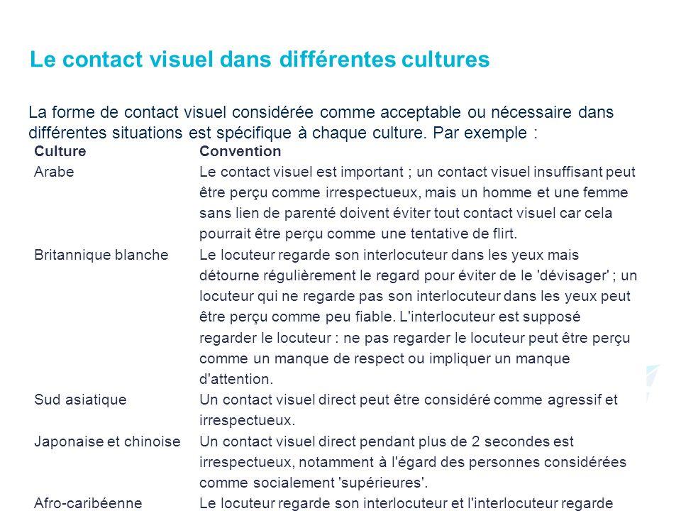 Le contact visuel dans différentes cultures CultureConvention Arabe Le contact visuel est important ; un contact visuel insuffisant peut être perçu comme irrespectueux, mais un homme et une femme sans lien de parenté doivent éviter tout contact visuel car cela pourrait être perçu comme une tentative de flirt.