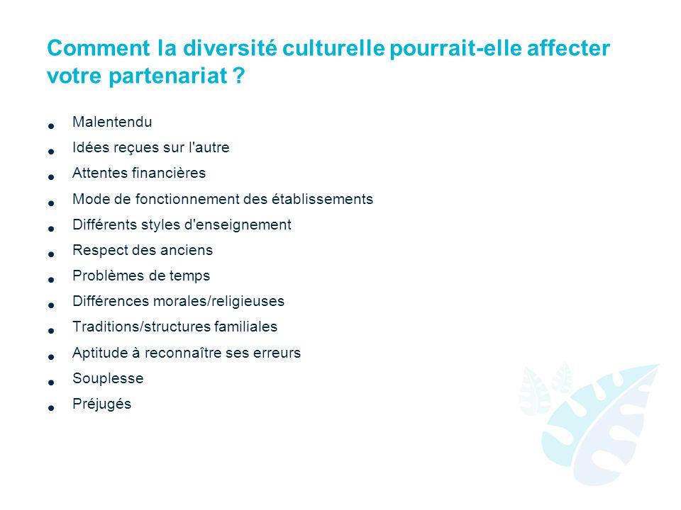 Comment la diversité culturelle pourrait-elle affecter votre partenariat .