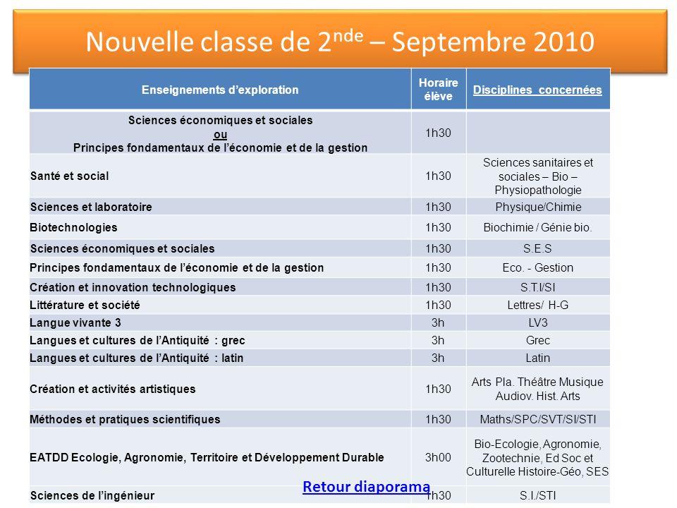 JM PETIT/SGEC Les grands axes du projet de rénovation du lycée français.
