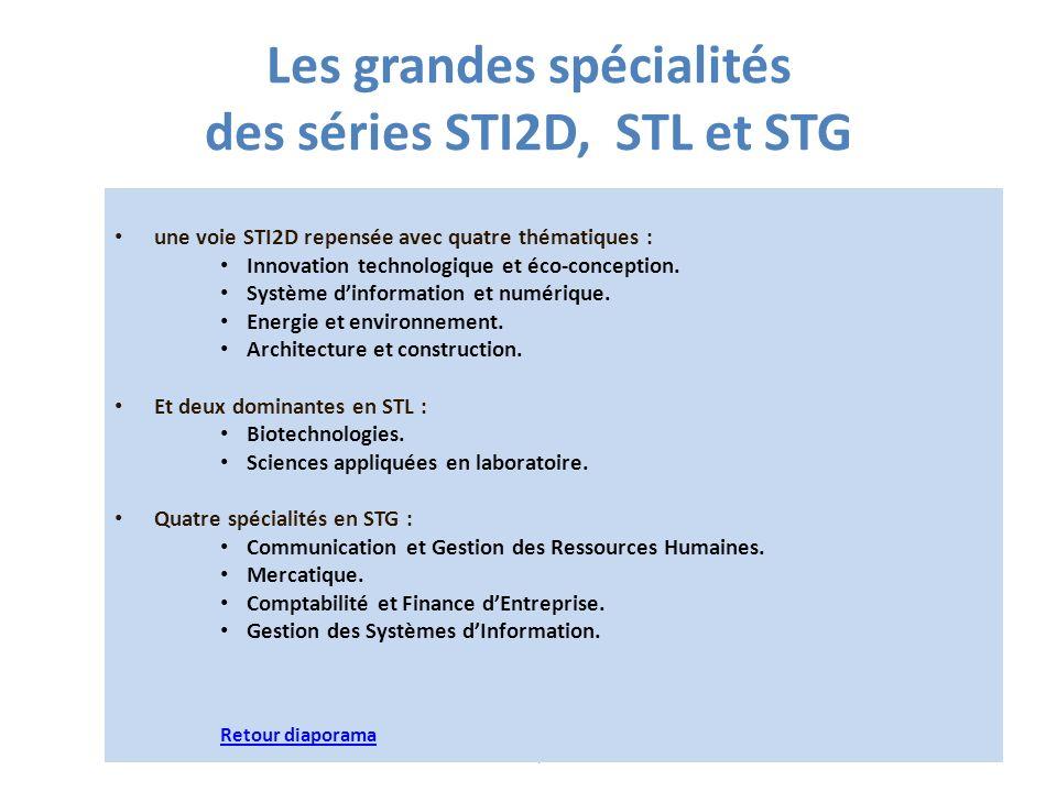 JM PETIT/SGEC Les grandes spécialités des séries STI2D, STL et STG une voie STI2D repensée avec quatre thématiques : Innovation technologique et éco-c