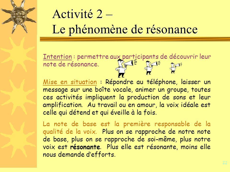 21 Léquation de la mort Voix monocorde + Monotonie des visuels + Plan analytique = Exposé qui tue