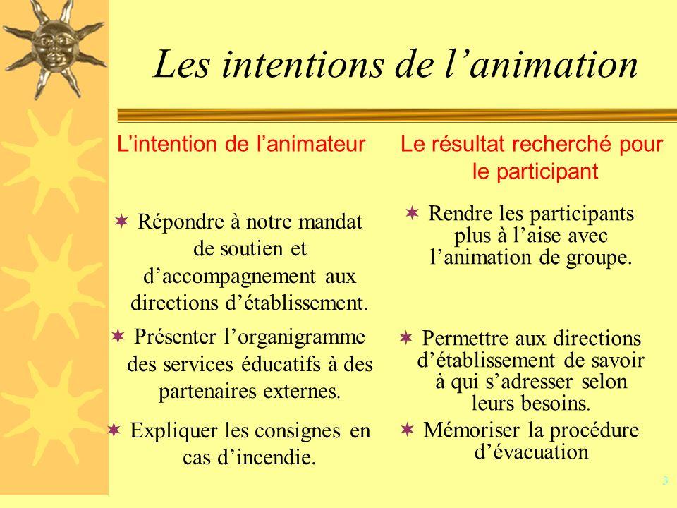 3 Les intentions de lanimation Répondre à notre mandat de soutien et daccompagnement aux directions détablissement.
