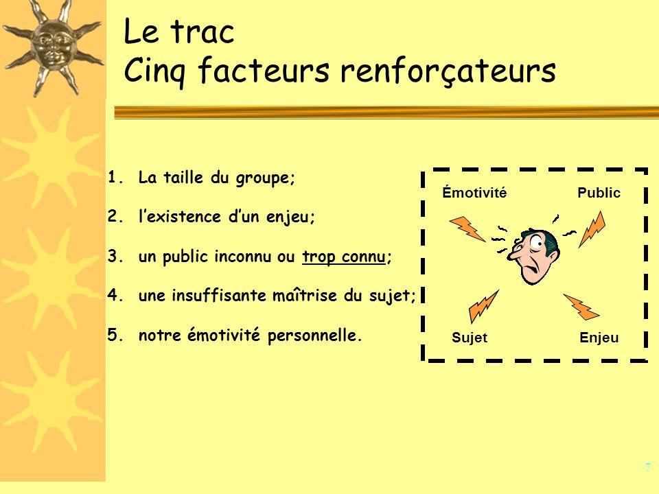7 Le trac Cinq facteurs renforçateurs 1.La taille du groupe; 2.