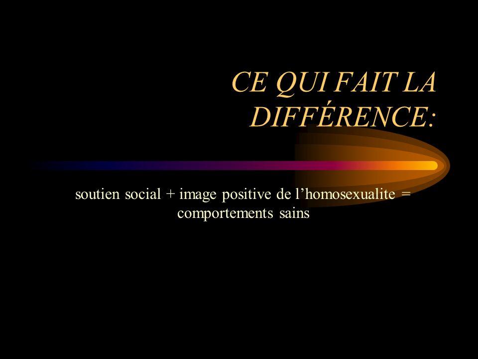 CE QUI FAIT LA DIFFÉRENCE: soutien social + image positive de lhomosexualite = comportements sains