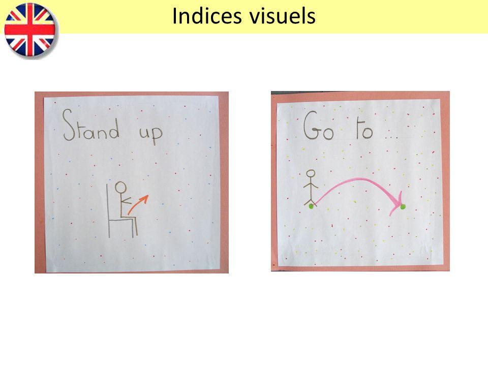 Indices visuels