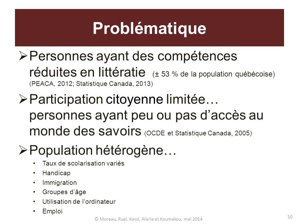 Problématique Personnes ayant des compétences réduites en littératie (± 53 % de la population québécoise) (PEACA, 2012; Statistique Canada, 2013) Part