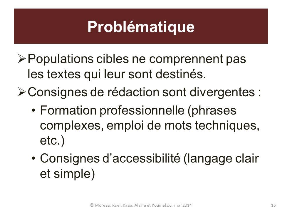 Problématique Populations cibles ne comprennent pas les textes qui leur sont destinés. Consignes de rédaction sont divergentes : Formation professionn