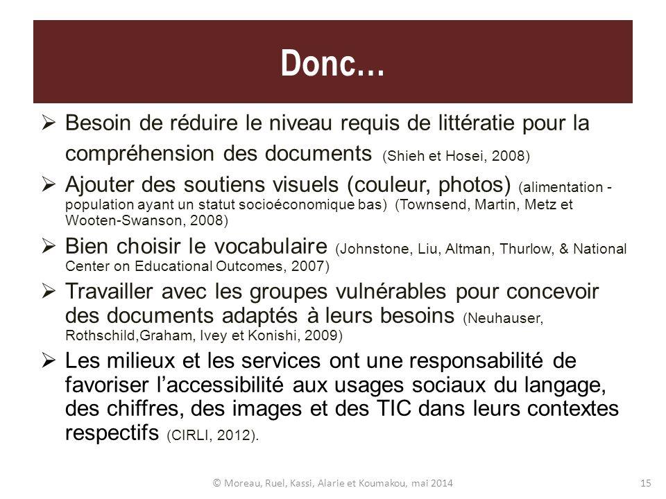 Donc… Besoin de réduire le niveau requis de littératie pour la compréhension des documents (Shieh et Hosei, 2008) Ajouter des soutiens visuels (couleu