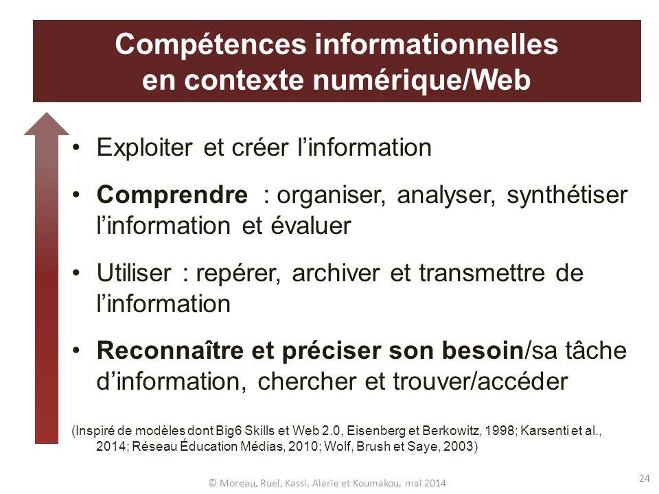 Compétences informationnelles en contexte numérique/Web Exploiter et créer linformation Comprendre : organiser, analyser, synthétiser linformation et