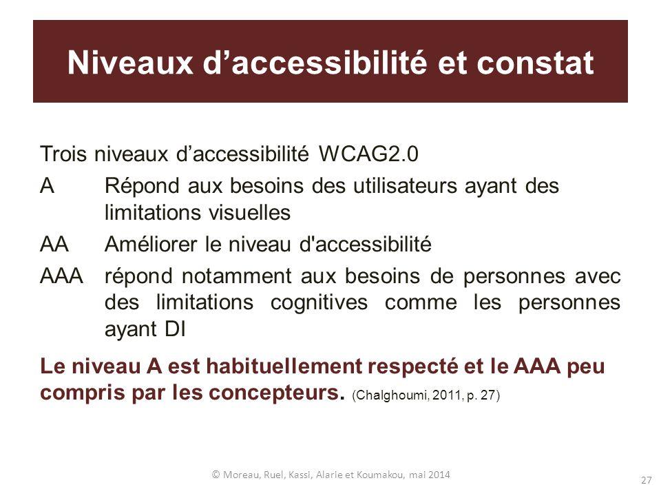 Niveaux daccessibilité et constat Trois niveaux daccessibilité WCAG2.0 A Répond aux besoins des utilisateurs ayant des limitations visuelles AAAmélior