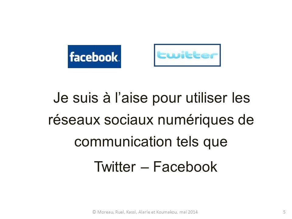 Je suis à laise pour utiliser les réseaux sociaux numériques de communication tels que Twitter – Facebook © Moreau, Ruel, Kassi, Alarie et Koumakou, m