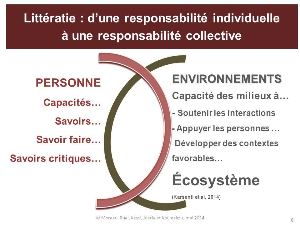 Littératie : dune responsabilité individuelle à une responsabilité collective PERSONNE Capacités… Savoirs… Savoir faire… Savoirs critiques… ENVIRONNEM