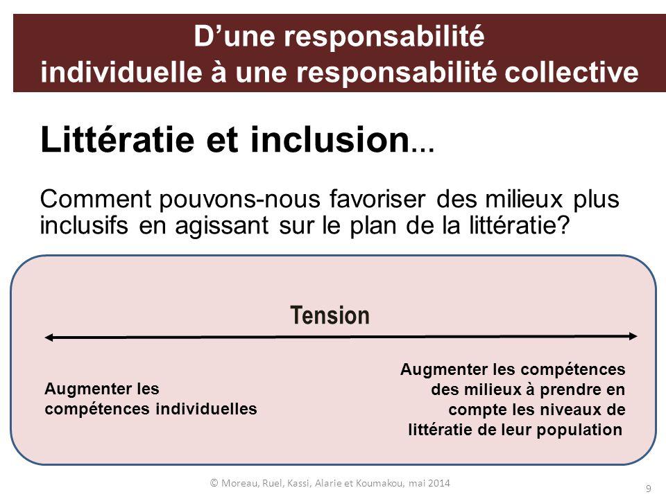 Dune responsabilité individuelle à une responsabilité collective Littératie et inclusion … Comment pouvons-nous favoriser des milieux plus inclusifs e