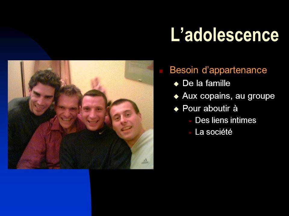 Ladolescence Besoin dappartenance De la famille Aux copains, au groupe Pour aboutir à Des liens intimes La société