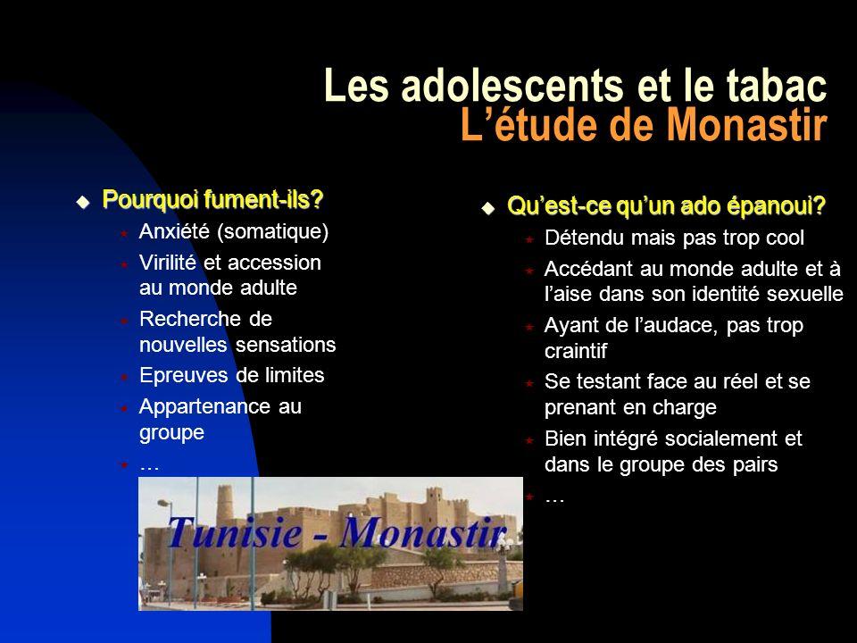 Les adolescents et le tabac Létude de Monastir Pourquoi fument-ils.