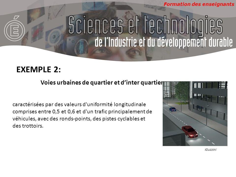 Formation des enseignants EXEMPLE 2: Voies urbaines de quartier et dinter quartier caractérisées par des valeurs d uniformité longitudinale comprises entre 0,5 et 0,6 et d un trafic principalement de véhicules, avec des ronds-points, des pistes cyclables et des trottoirs.