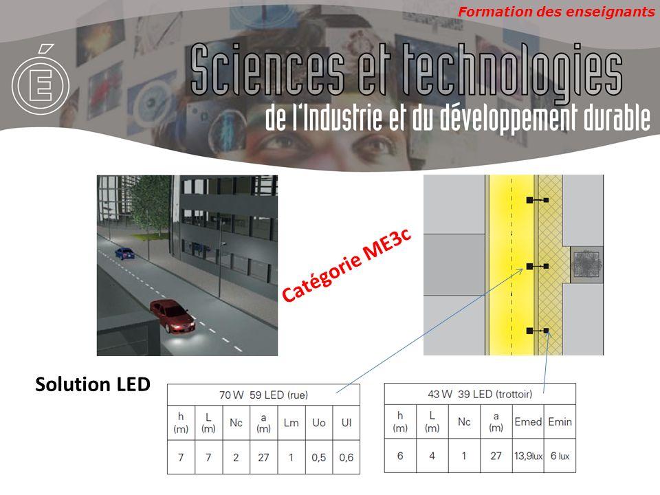 Formation des enseignants Catégorie ME3c Solution LED