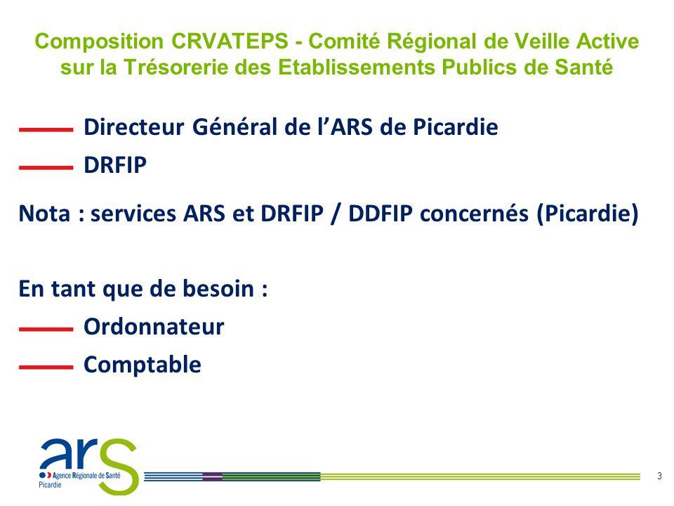 3 Composition CRVATEPS - Comité Régional de Veille Active sur la Trésorerie des Etablissements Publics de Santé Directeur Général de lARS de Picardie