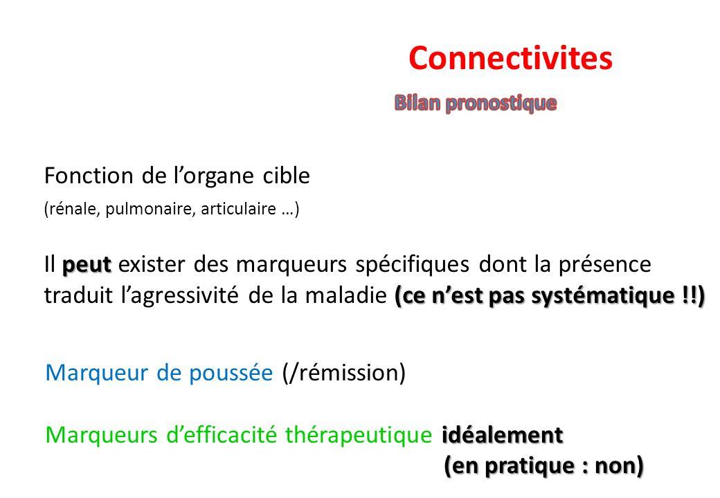 Connectivites Fonction rénale Altération glomérulaire (protéinurie/ hématurie) Fonction hépatique Cholestase, cytolyse, insuffisance hépatocellulaire Appareil (cardio)vasculaire, pulmonaire Appareil (neuro)musculaire