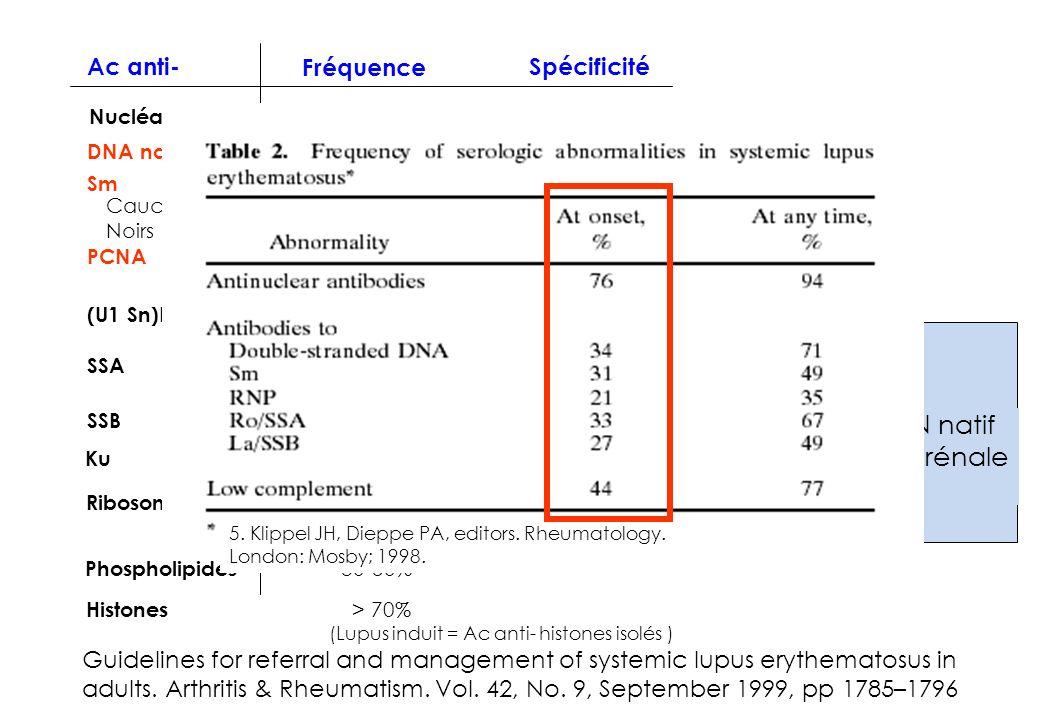 Prévalence : 15-50/10 5 hab ts Âge : entre 20 et 40 ans Clinique : (évolution par poussées) Syndrome inflammatoire (AEG) Alopécie, Rash discoïde (malaire) Photosensibilité Ulcérations bucco-pharyngées Arthrites non érosives Sérites Néphropathies Atteintes neurologiques (Convulsions,...) Prédominance féminine (90% mais tend à s infléchir avec l âge ) Biologie : Syndrome inflammatoire Anémie hémolytique (Coombs) Leucocytes < 4000 Lymphocytes < 1500 (ou) Thrombopénie < 100 000 Protéinurie > 0,5g/l Ac anti-ADN natif Ac anti-Sm Ac anti-PCNA (Ac anti-ADNsb, anti-SSA, anti-histones, sérologie syphilitique dissociée) Critères de L ACR révisés en 1998