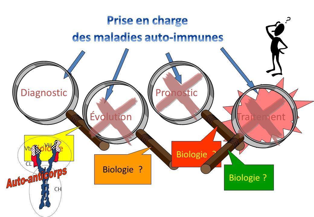 Diagnostic Évolution Pronostic Traitement Biologie Biologie ? VH VL CL CH Biologie ?