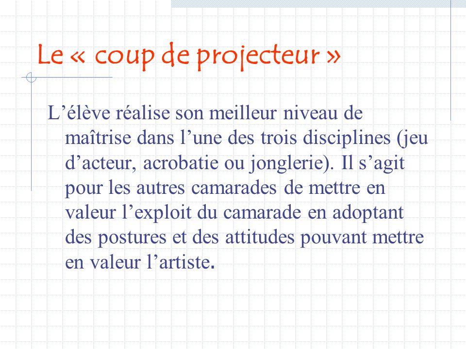 J.Coasne P.Dubois18 4ème objet « le coup de projecteur »: chacun choisit de démontrer son exploit mis en valeur par les partenaires