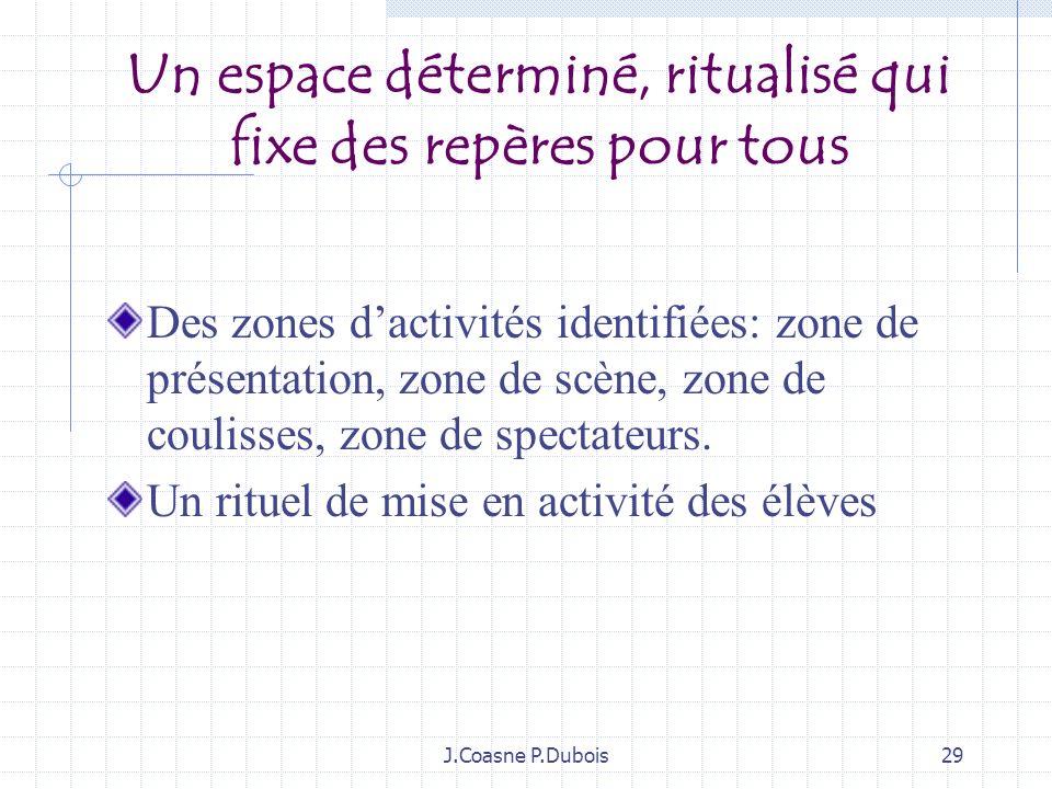 J.Coasne P.Dubois28 Jouer avec les coulisses pour entrer dans lespace « magique » de la scène…