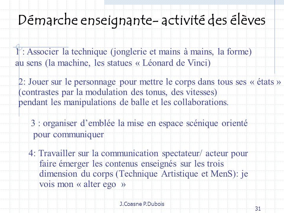 J.Coasne P.Dubois30 Espace de scène Espace S P E C T A T E U R s Sono bancs tableau coulisse Espace Présentation