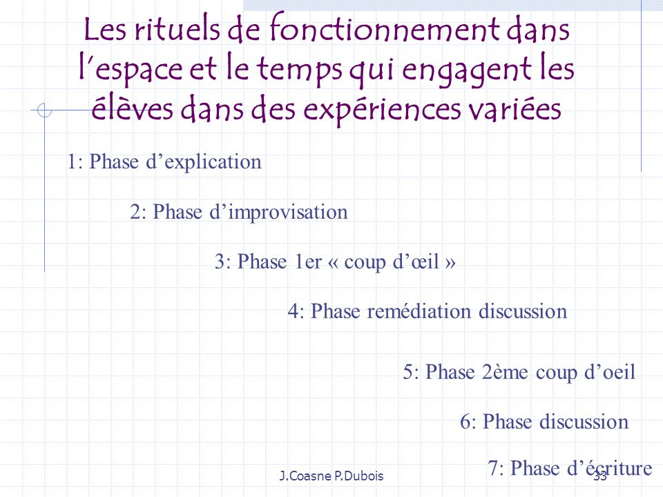 J.Coasne P.Dubois32 Le cycle S1 : la jonglerie « flash, contact, isolation, aérien ». Installation des rituels S2 : la construction de la machine à pl