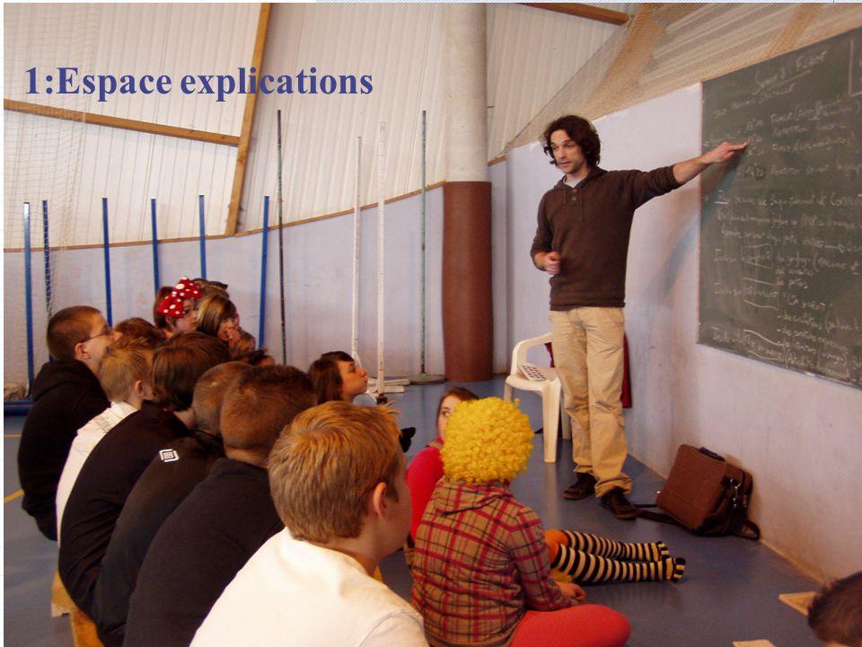 J.Coasne P.Dubois33 Les rituels de fonctionnement dans lespace et le temps qui engagent les élèves dans des expériences variées 1: Phase dexplication