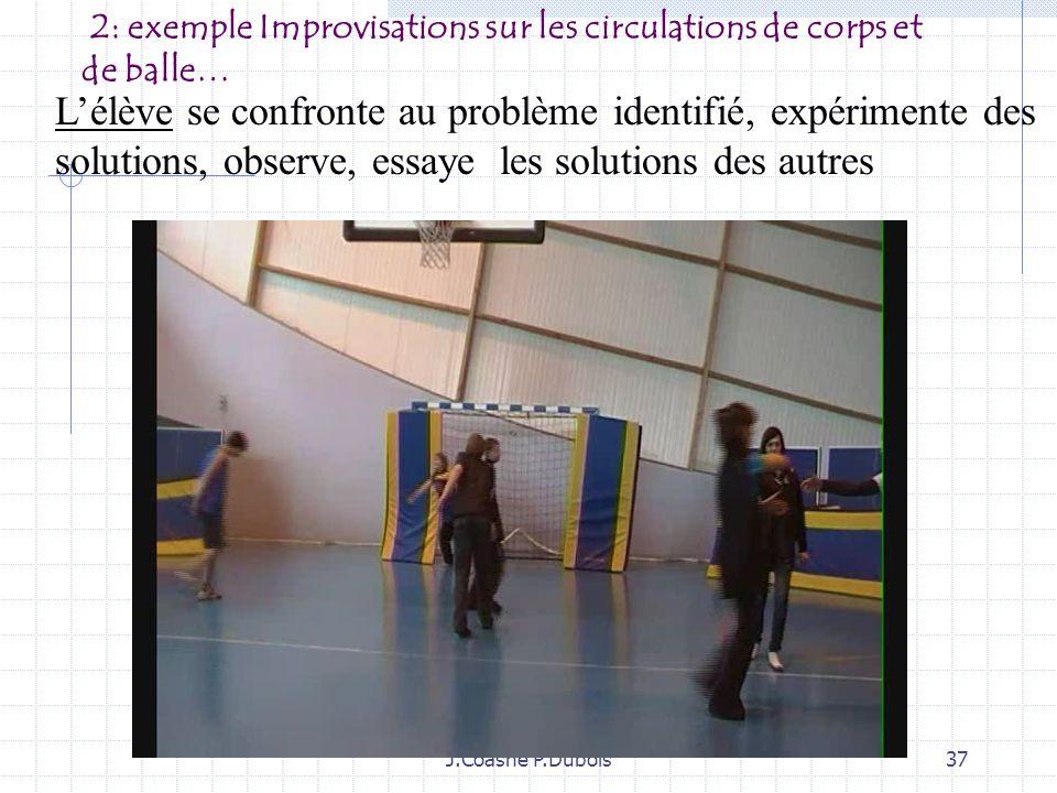 J.Coasne P.Dubois36 2: Phase dimprovisation Lenseignant observe les conduites, Les contraintes fixées doivent être ouvertes et permettre à chacun de s