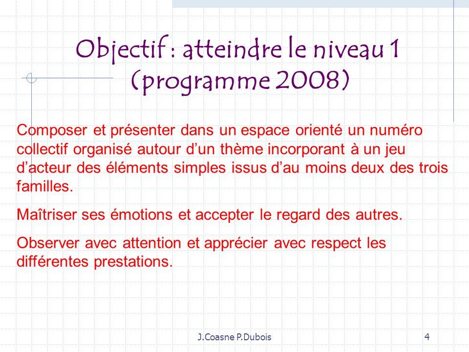 J.Coasne P.Dubois14 2ème Objet: Les circulations en jeux de poids et contrepoids…poser les problèmes de réajustement postural pour amener les porters