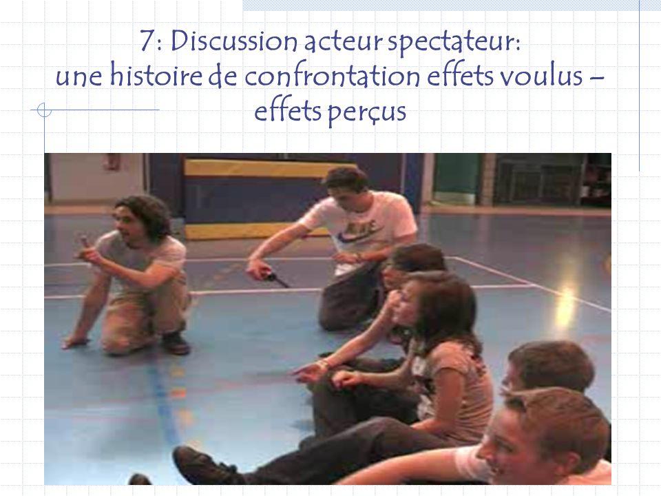J.Coasne P.Dubois42 Lenseignant circonscrit le débat autour des contenus denseignement et objets détude et aide à la prise de parole de tous Lélève sp
