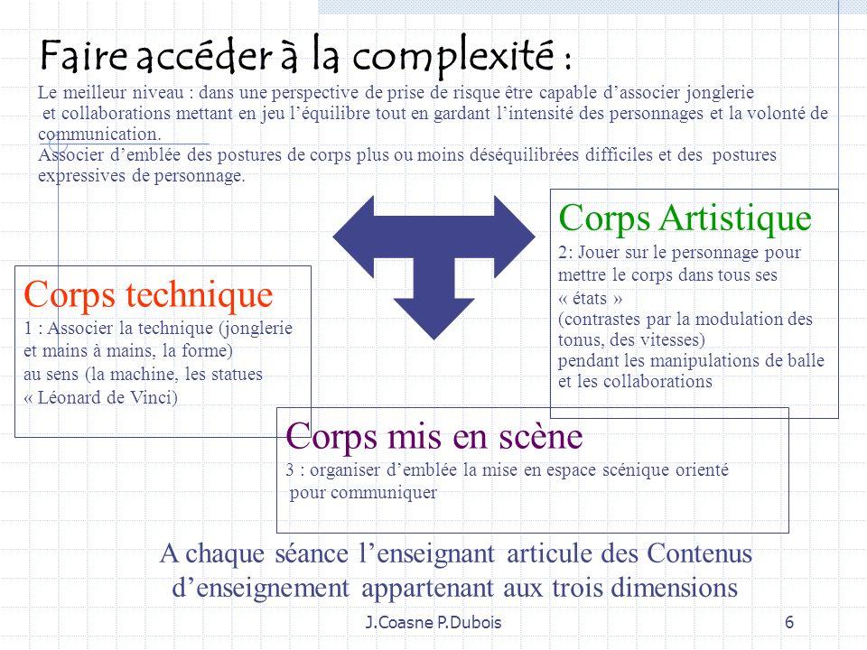 J.Coasne P.Dubois5 Nécessité de maintenir la complexité de la pratique culturelle Il faut tout à la fois engager lélève dans une activité de type : *